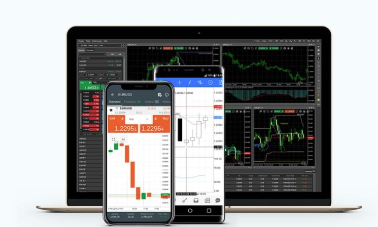 This image has an empty alt attribute; its file name is fxpro-mobile-trading.jpg