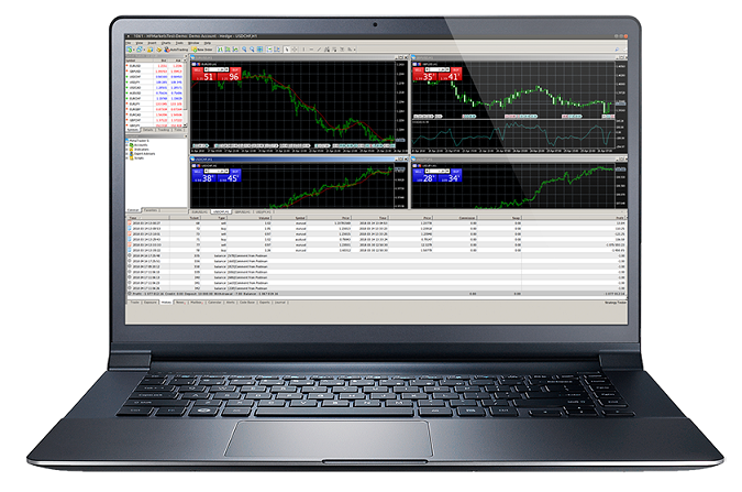This image has an empty alt attribute; its file name is hotforex-mt4.png